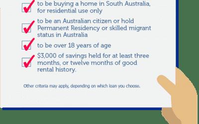 Low Deposit / Graduate Loan