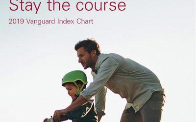 2019 Vanguard Index Chart HOT of the Press